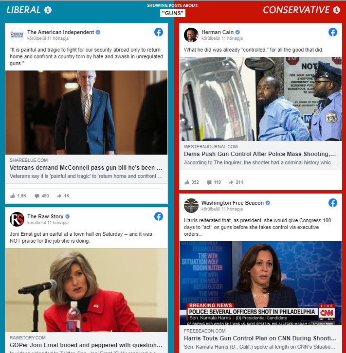 Wall Street Journal Blue Feed Red Feed