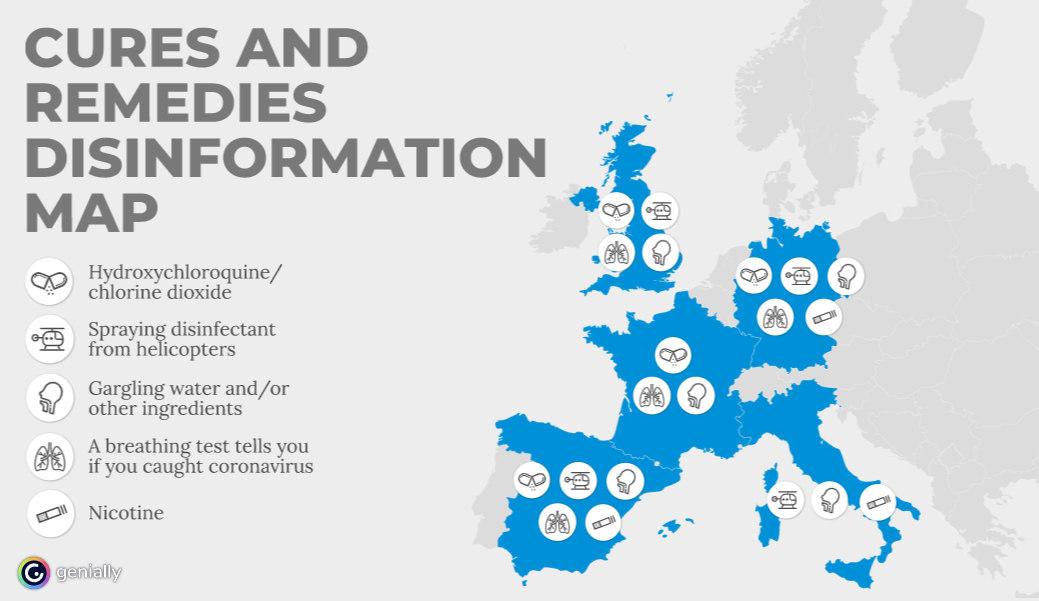 Koronavírus-járvánnyal kapcsolatos tévhitek Európában